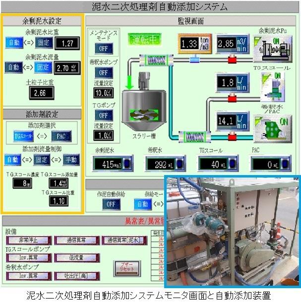 泥水二次処理剤自動添加システム画像