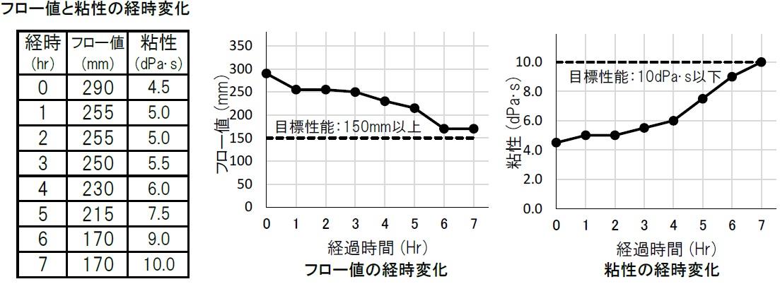 I017001-2