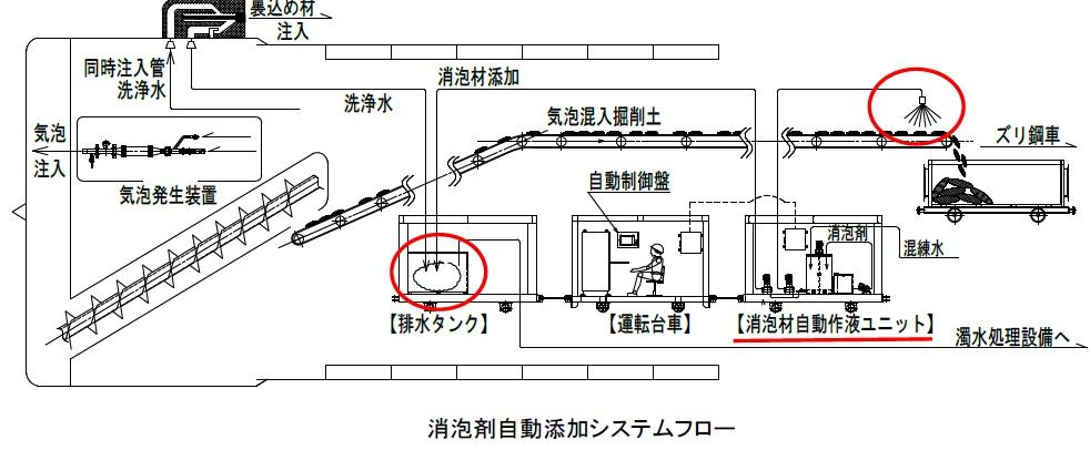 消泡剤添加システム1